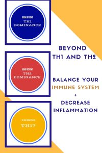 BALANCE YOURImmune System+Decrease Inflammation